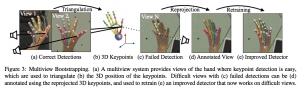 architecture for hand pose detection