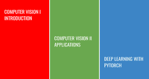 AI Courses by OpenCV.org