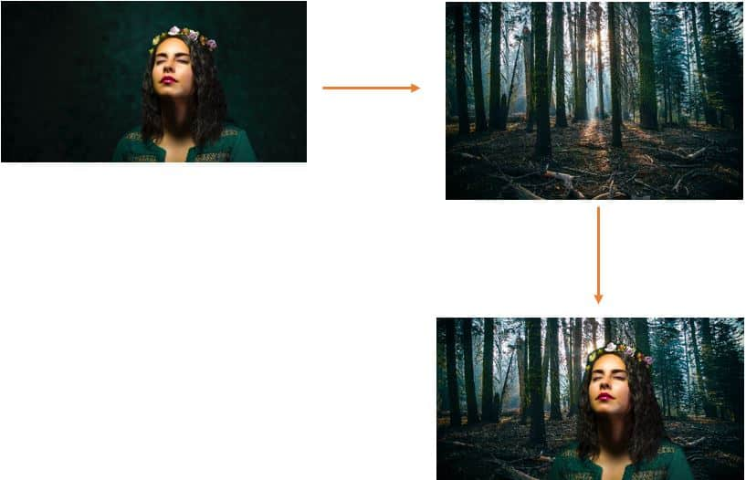 Background Changing Example one using Semantic Segmentation with Deep Lab v3