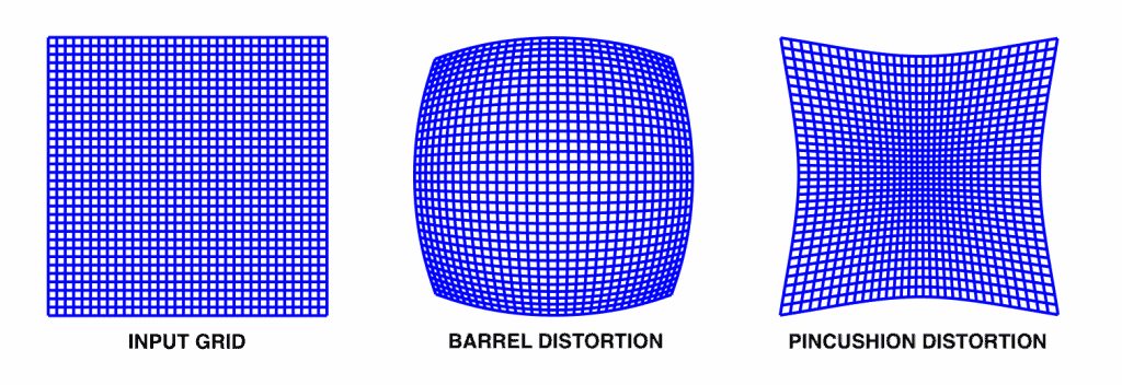 Image explaining effect of barrel distortion and pincushion distortion on a square grid.