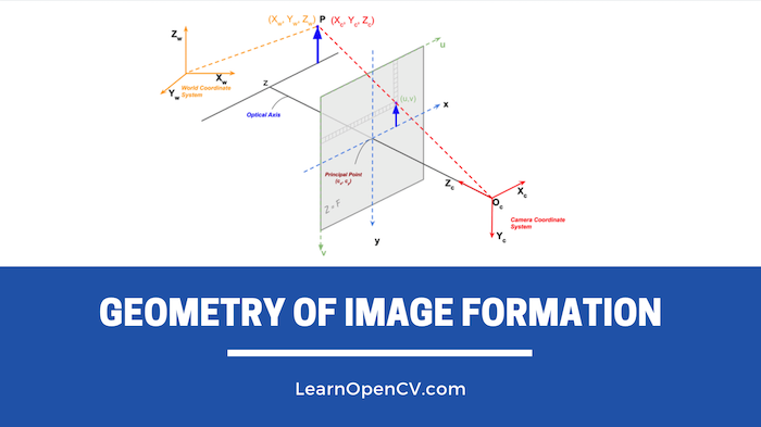 Geometry of Image Formation