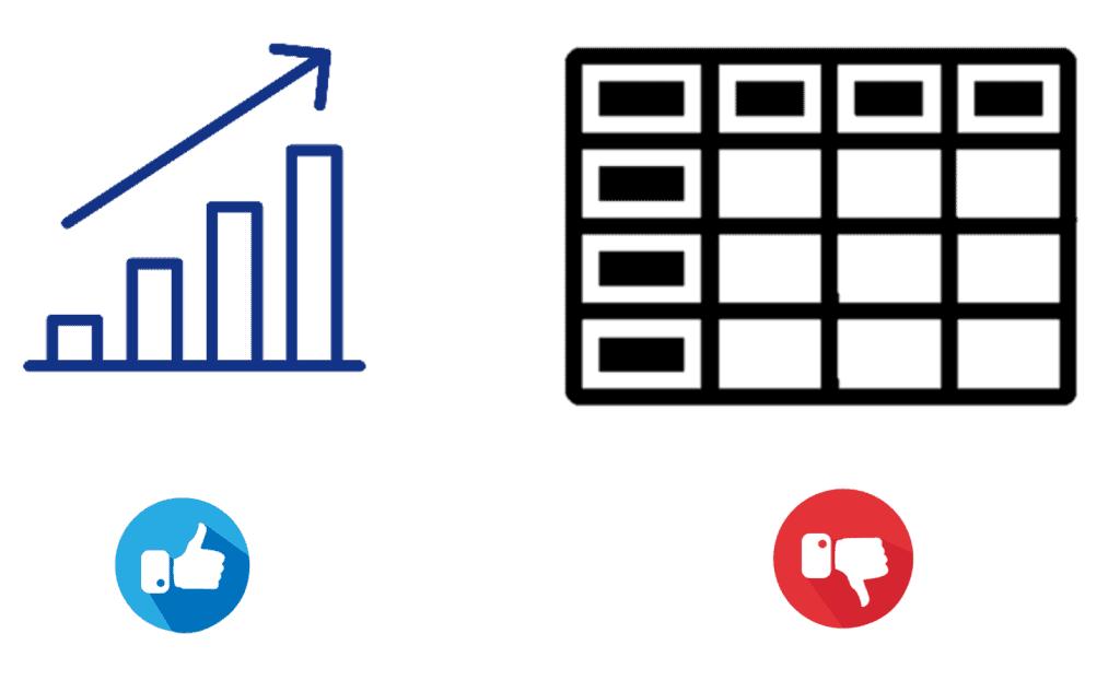 Visualization succeeds raw data