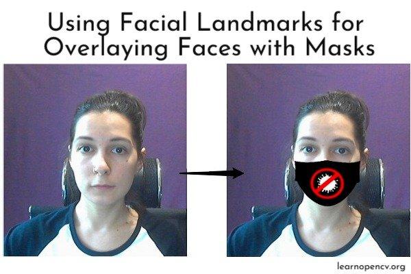 mask overlay