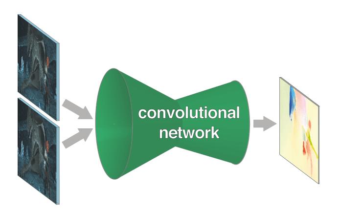 simple-flownet-arch