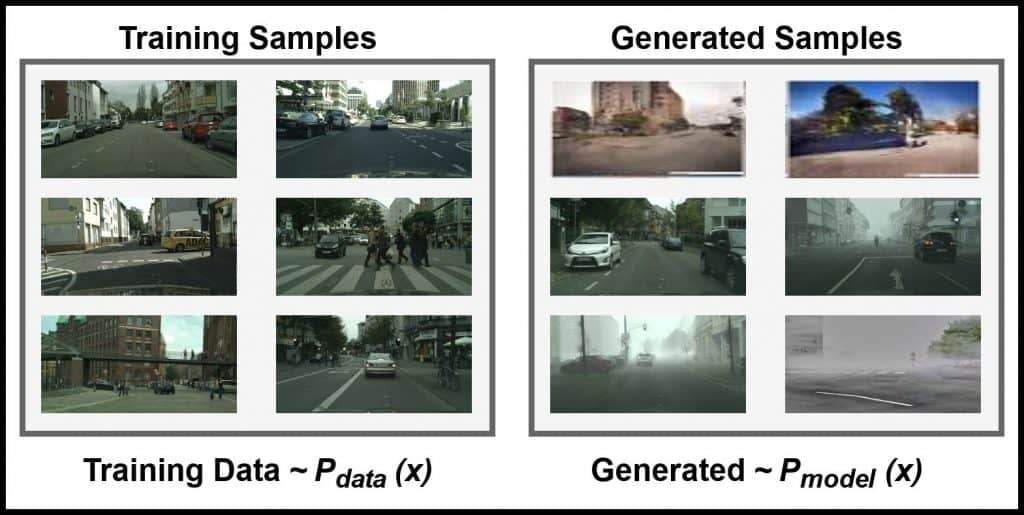 A comparative image, showing the images from the Training samples on left, and the Generated samples on the right.