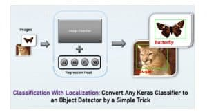 Classification with Localization: Convert Any Keras Classifier to an Object Detector by a Simple Trick
