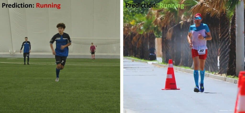 Comparative image showing the incorrect prediction of a person playing football, left half of the image, as running, and the correctly predicted image of a person running on the right.