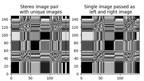 A comparative image showing the SAD when we use Stereo image pair with unique images, vs., SAD for Single image passed twice.