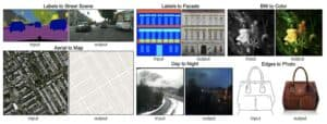 Input image translated into a corresponding output image by pix2pix